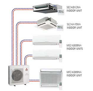 Mr Slim M Series Ac S Amp Hp S Mits Airconditioning Inc